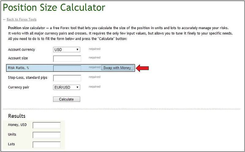 Calculate lot forex
