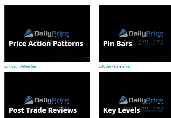 Daily forex price action